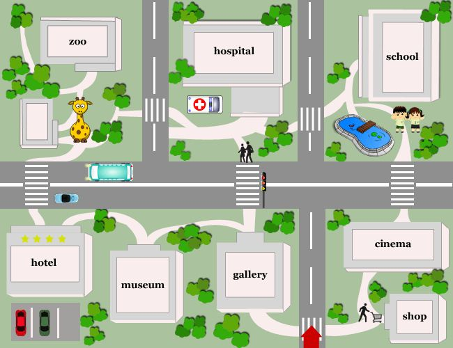 beginner EFL and ESL lesson plan Giving and asking for directions in English