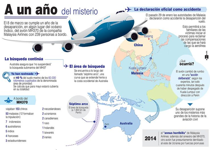 Indico-MH370-Malaysia-Airlines-