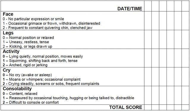 Pain Scales - Valuable Pain Assessment Tools: FLACC Scale -- Pain Assessment Tool