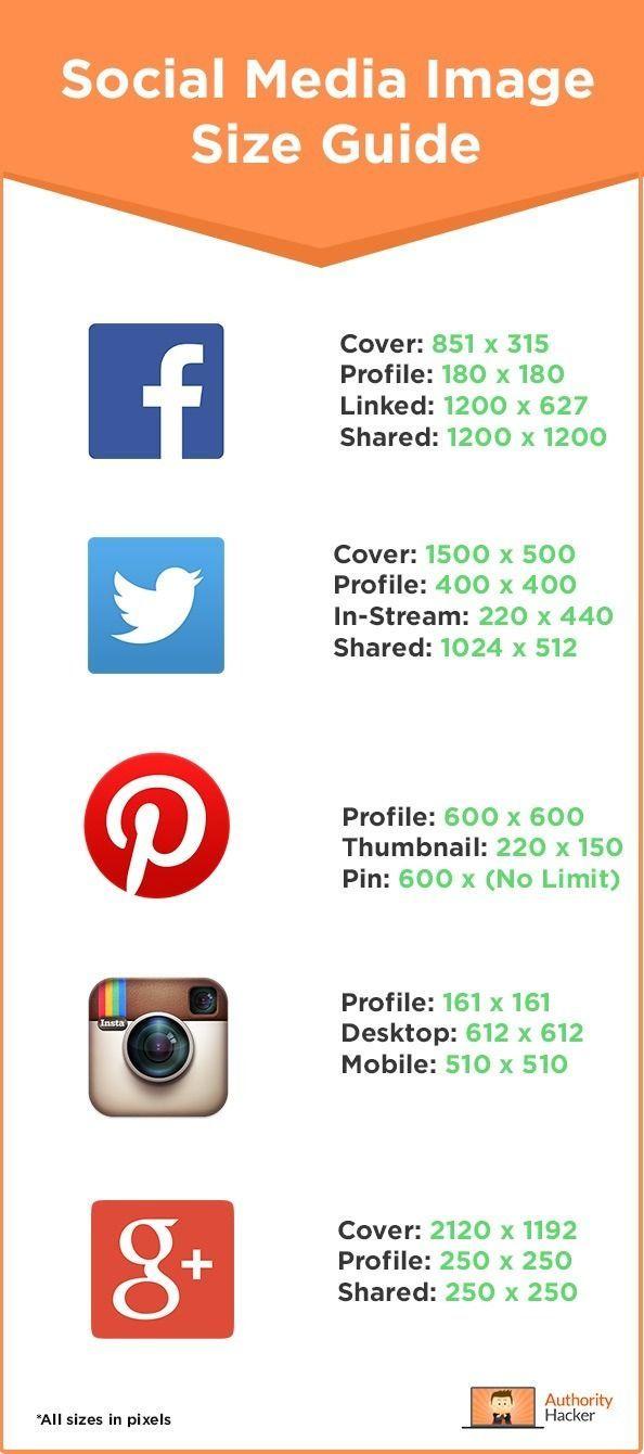 Social Media Image Size Guide #socialmedia #imagesizes #ImageCreation