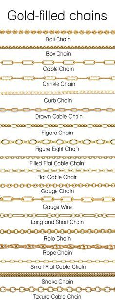 different types of chains for necklaces - Google Search