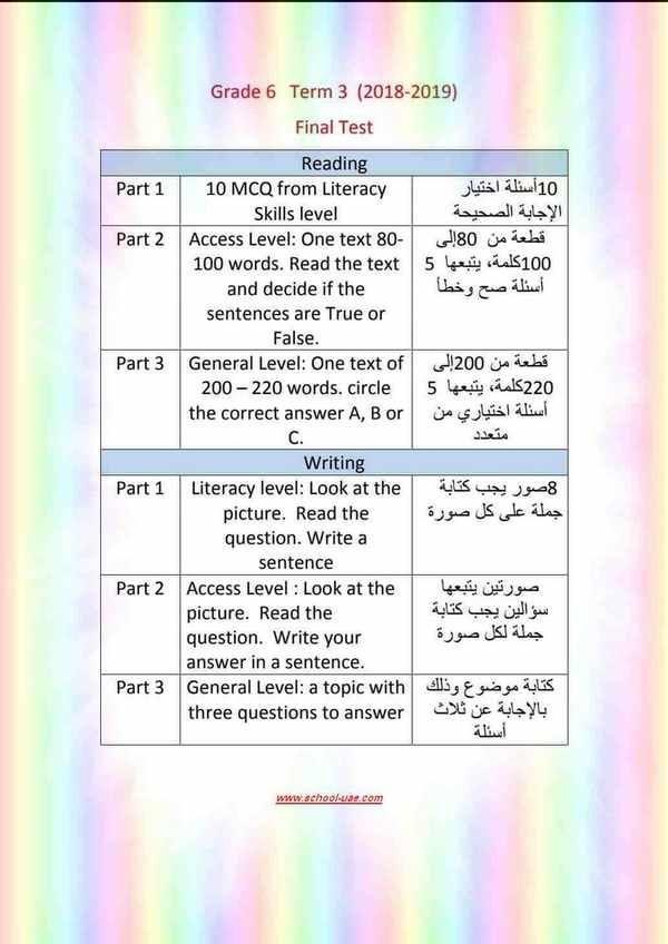 مواصفات الامتحان النهائى لغة انجليزية للصف السادس الفصل الدراسى الثالث 2019 100 Words Words Literacy