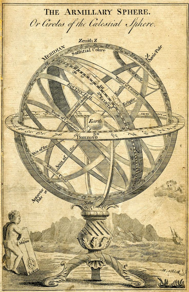 *The Graphics Fairy LLC*: Instant Art Printable - Superb Armillary Sphere - Steampunk - some great botanicals too!