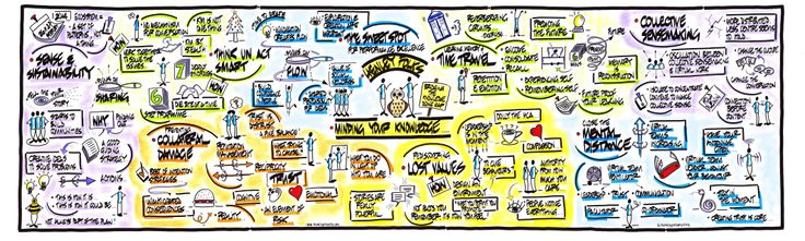 Henley folks knowledge management conference 2014