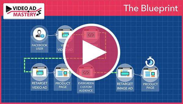 Video Ad Mastery Review : learn how to instantly create and convert niche passionate audiences on Facebook using simple video ads and set-and-forget evergreen campaigns...