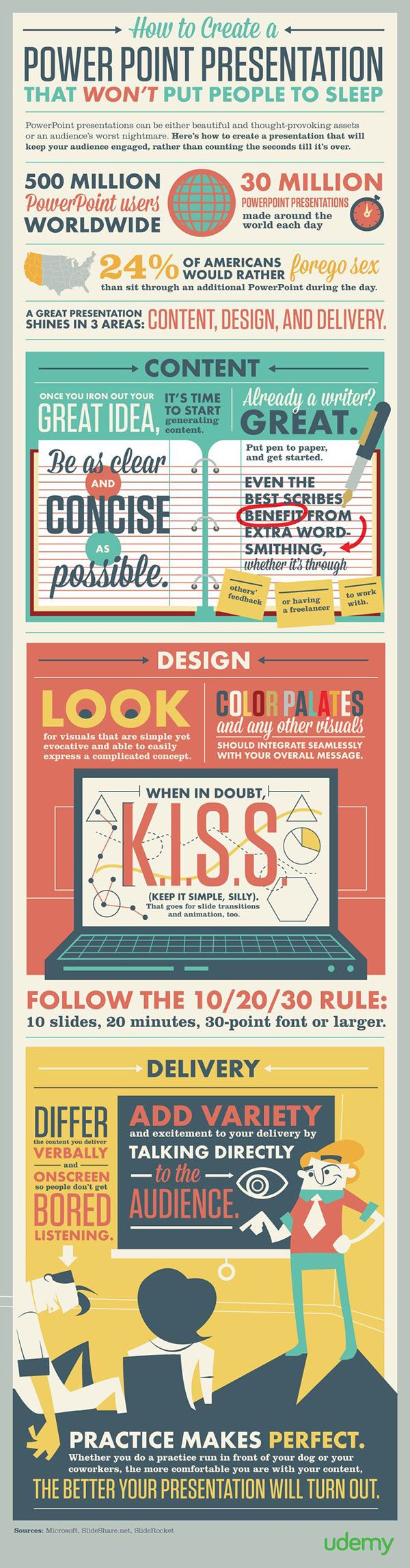 15 Infographics With Tips And Tricks On How To Give An Oral Presentation