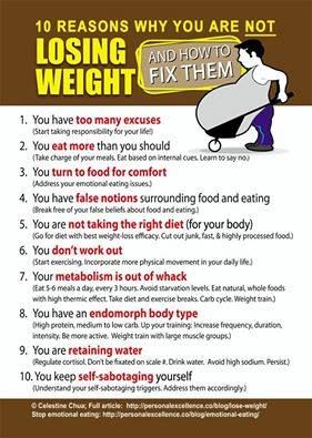 Skinny Fiber can help! DON'T GIVE UP!!! You can't expect to lose weight over night since you don't gain weight over night! Be persistent!!! Join our Challenge! So EXCITING!! :))  http://HarmonysBalance.SBC90.com/?SOURCE=HIBURNPIN