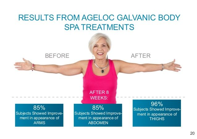 Body Spa Home results                                                 #skincare #tights #arms #better #bestbuy #lift