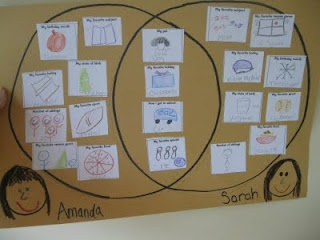 "Doris Young, ""Third Grade Thinkers"" shared this wonderful first week lesson.  This is an engaging, multi-faceted lesson culminating in learning about some one in the classroom and creating a venn diagram.  Wonderful!"