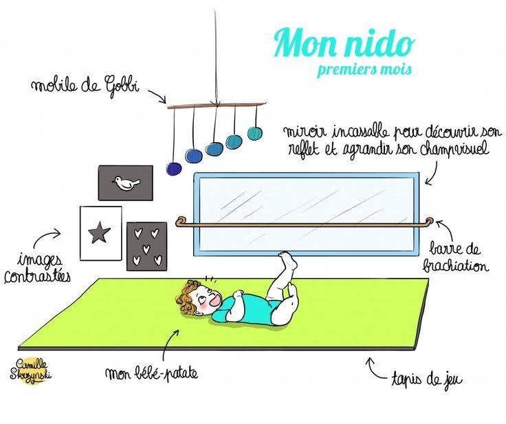 Un nido inspiré de Montessori, c'est un espace sensoriel et confortable de …   – Babies ( Everything )