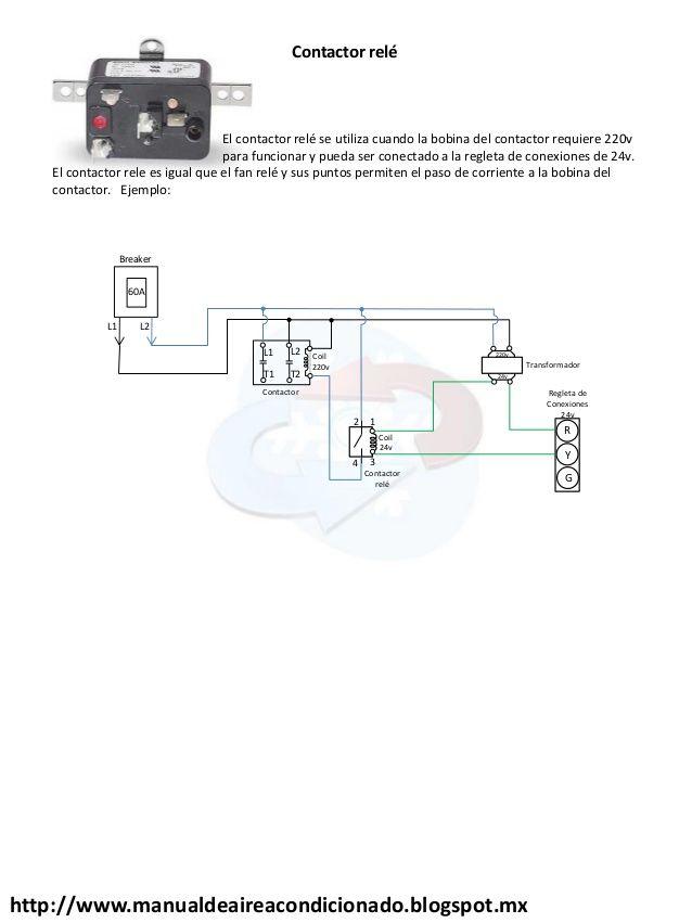 Manual De Aire Acondicionado Manualesydiagramas Blogspot Com Acondicionado Aire Acondicionado Espejo Retrovisor