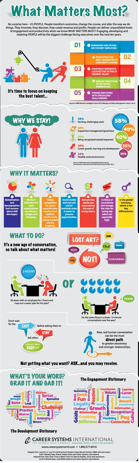 best hrm human resource management images people matter most focus on keeping your best talent infographic by