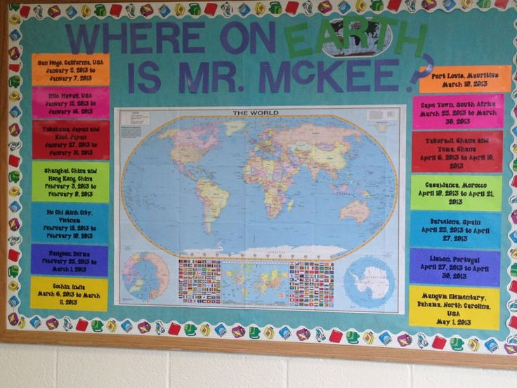 geography bulletin boards | Beside the bulletin board, Mr. Ellis will hang flags for each country ...