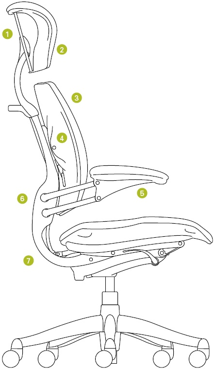30 best ergonomic chairs images on pinterest