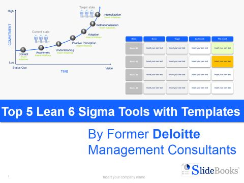 Lean 6 sigma Tools & Templates in editable Powerpoint slides