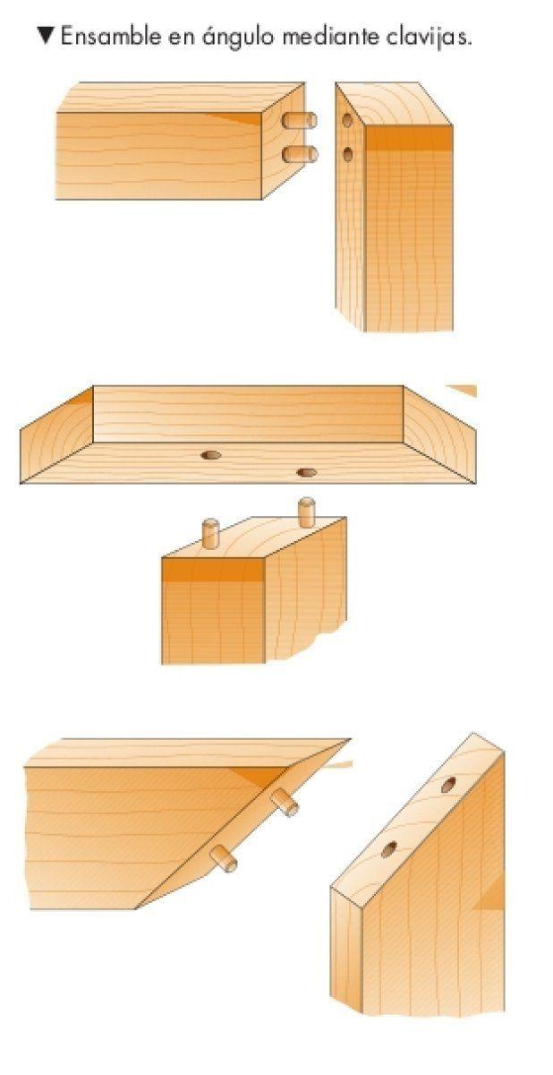 Tipos de ensamble conoce las distintas uniones entre - Tipos de barnices para madera ...