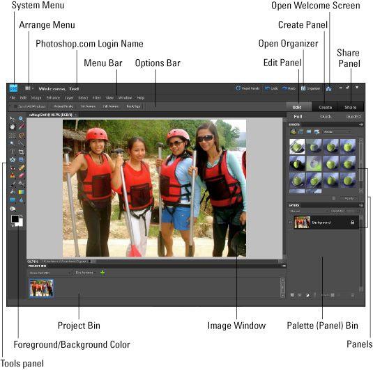 Photoshop Element 9 Cheat Sheet
