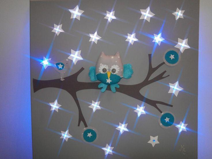 17 best ideas about tableau lumineux on pinterest cadre lumineux caisson lumineux and toile - Tableau bleu canard ...