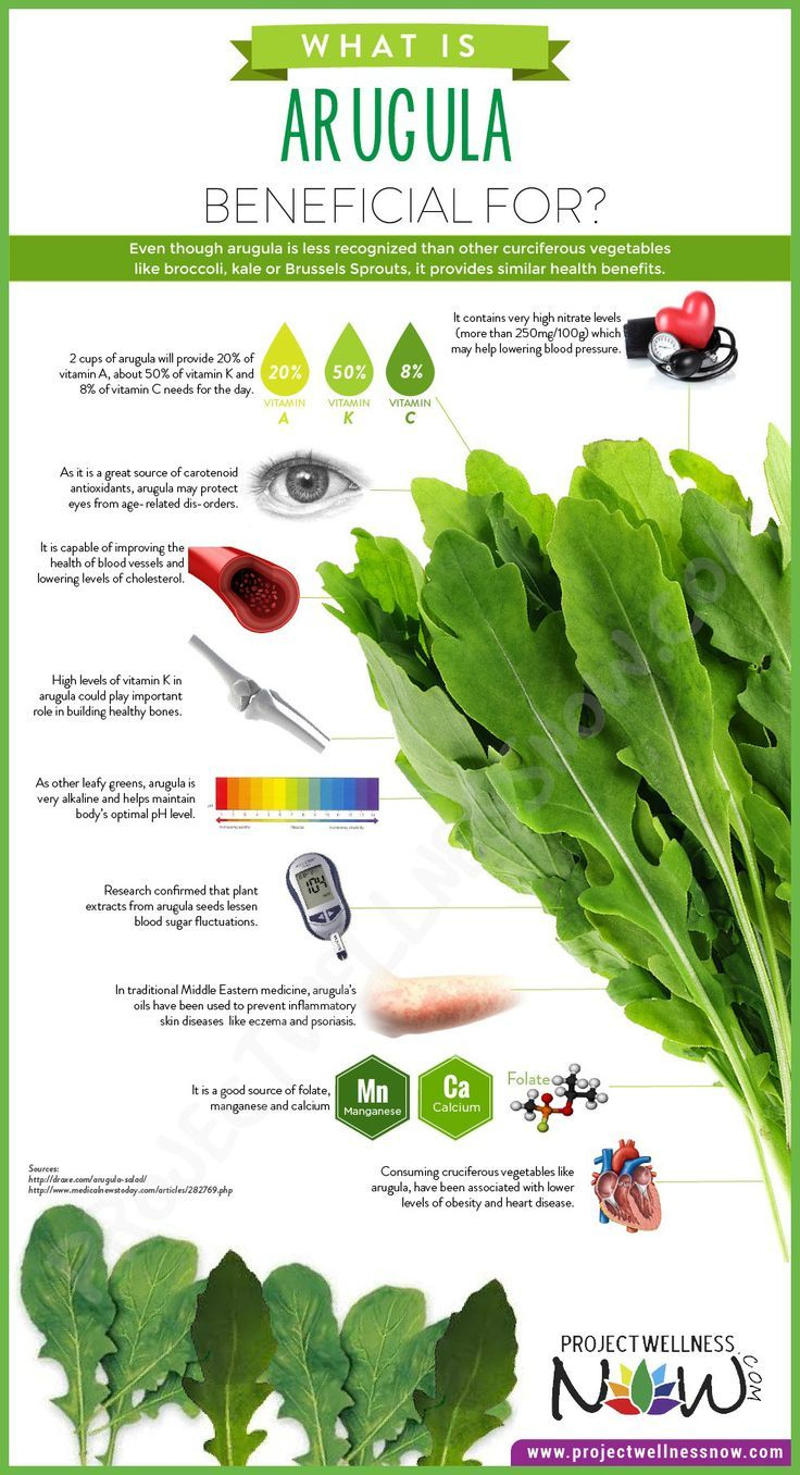 What Is Arugula Beneficial For?