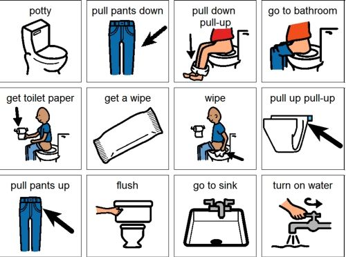 printable autism visual aids going to the bathroom and wiping | Featured Organization: National Down Syndrome Society