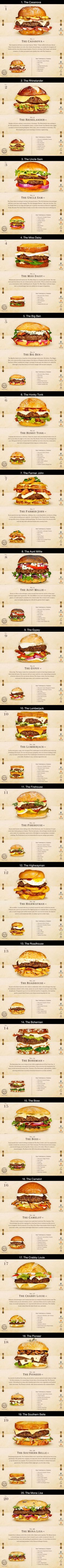 Loaded, gourmet burgers that are easy to put together and are delicious to eat!