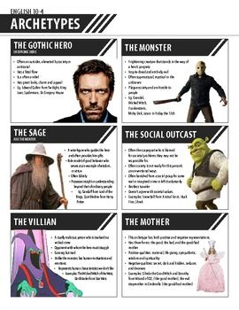 12 Best Character Archetypes For Film: Part 1