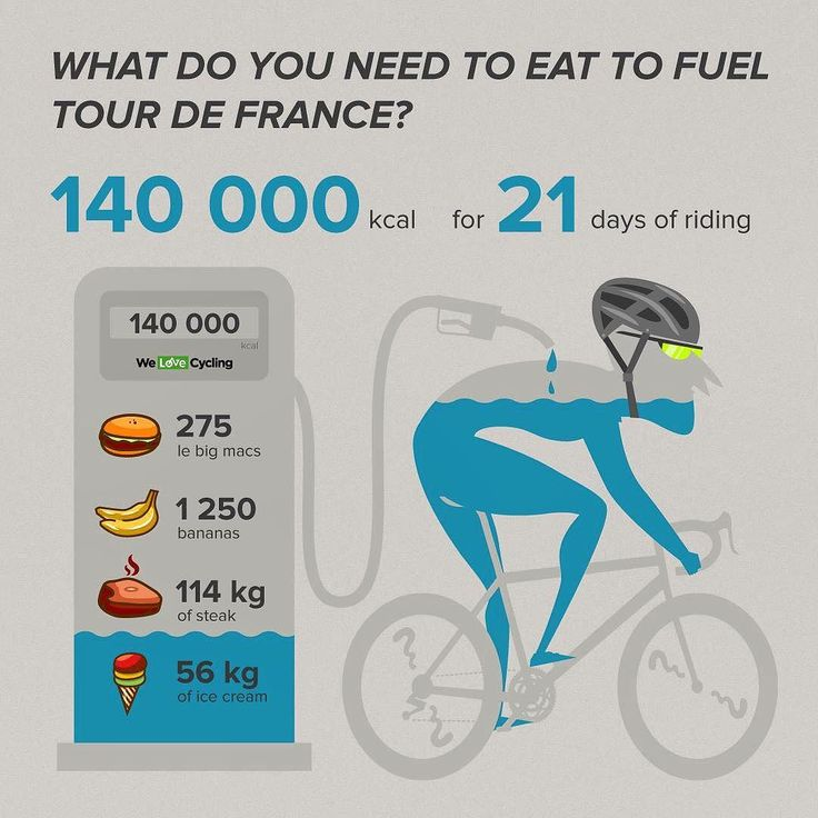 Do you ever considered participation in @letourdefrance #cycling race?  Think about it because that amount of burned #calories would allow you #eat whatever you want  for a very long time  #cycling #bicycle