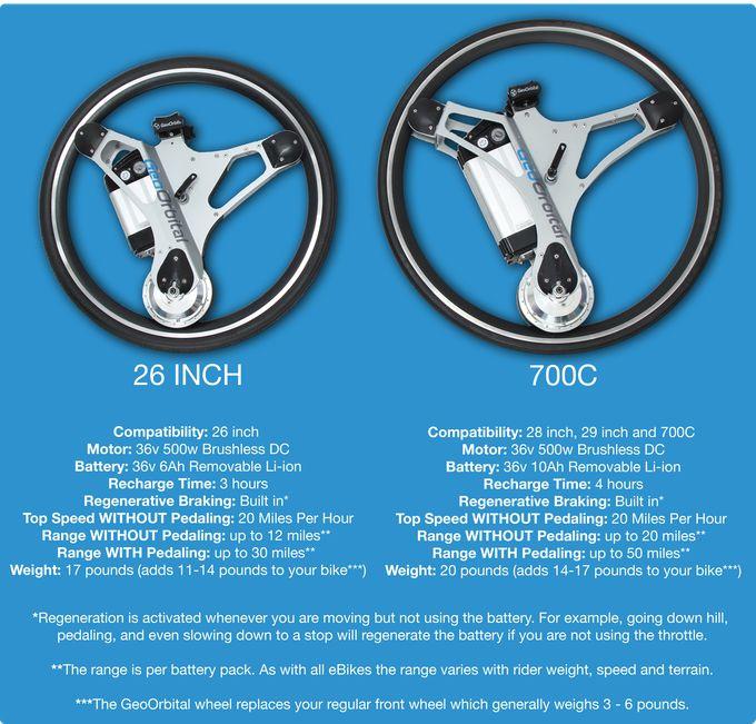 GeoOrbital Wheel…και το ποδήλατο σου γίνεται ηλεκτρικό!
