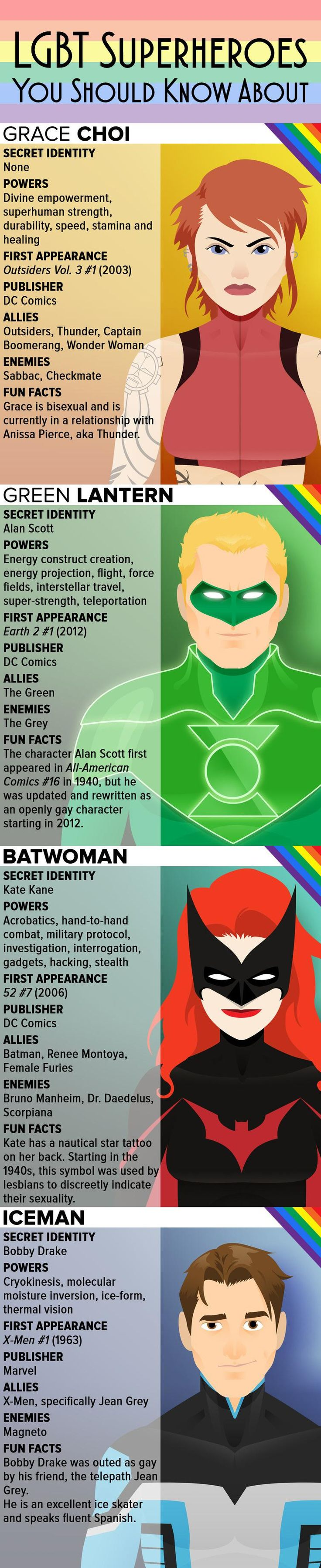 Here are just some of the popular superheroes that are celebrating some super pride.