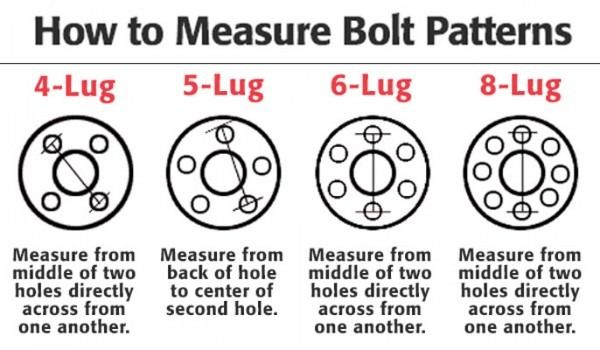 How To Measure Lug Pattern Bolt Pattern Pattern Bolt