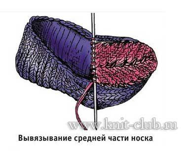Вязание носков - описание для начинающих
