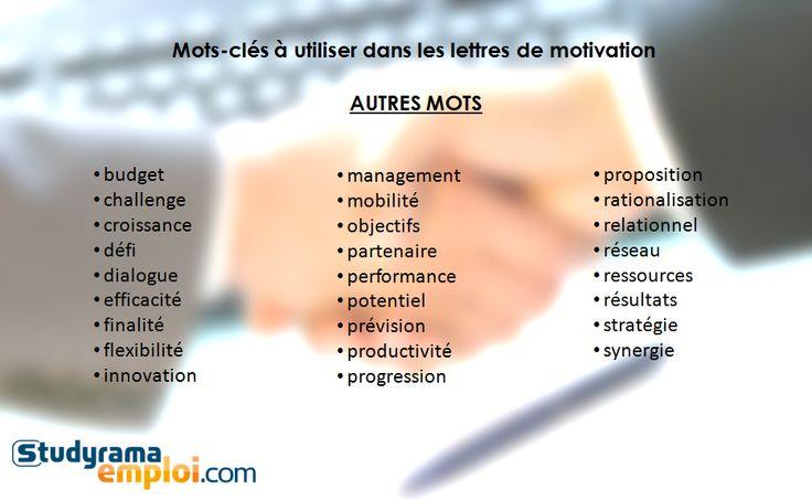 Mots-clés à utiliser dans les lettres de motivation : autres mots - Conseils Studyrama Emploi : CV - lettre de motivation - stage - 1er emploi