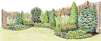 privacy fence garden border plan (Garden Gate Magazine)