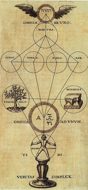 international guild of occult sciences pdf