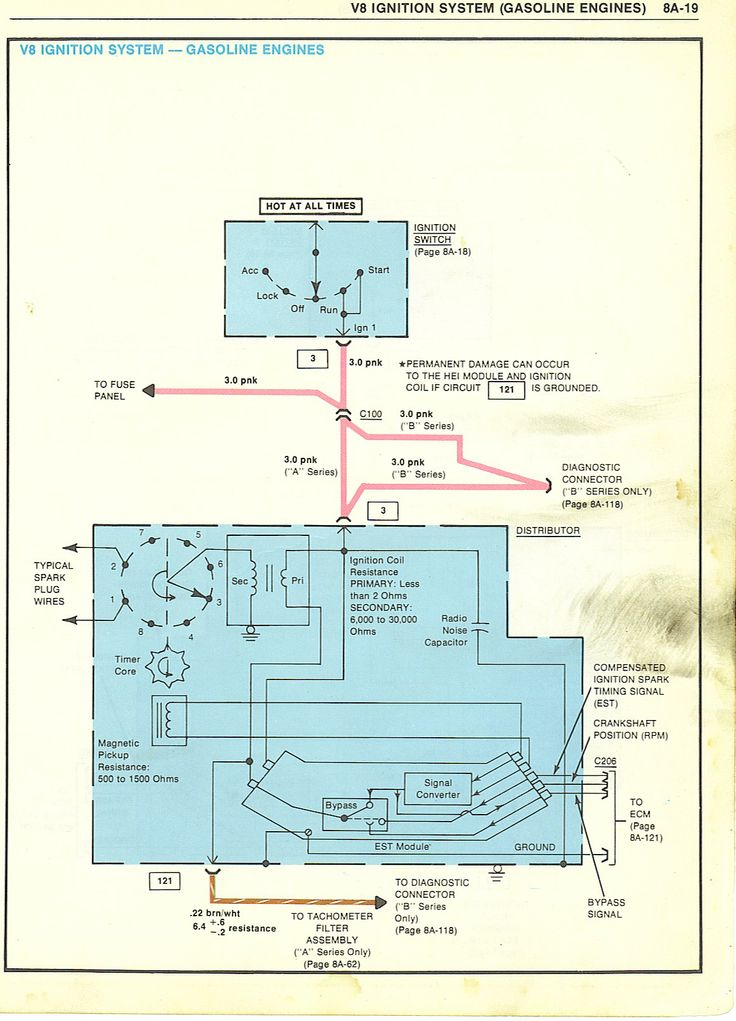 Pin by Jerry Keller on GBody | Diagram, Map, Wire