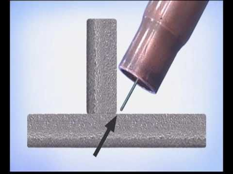 Mig Welding Basics - part 1   YouTube