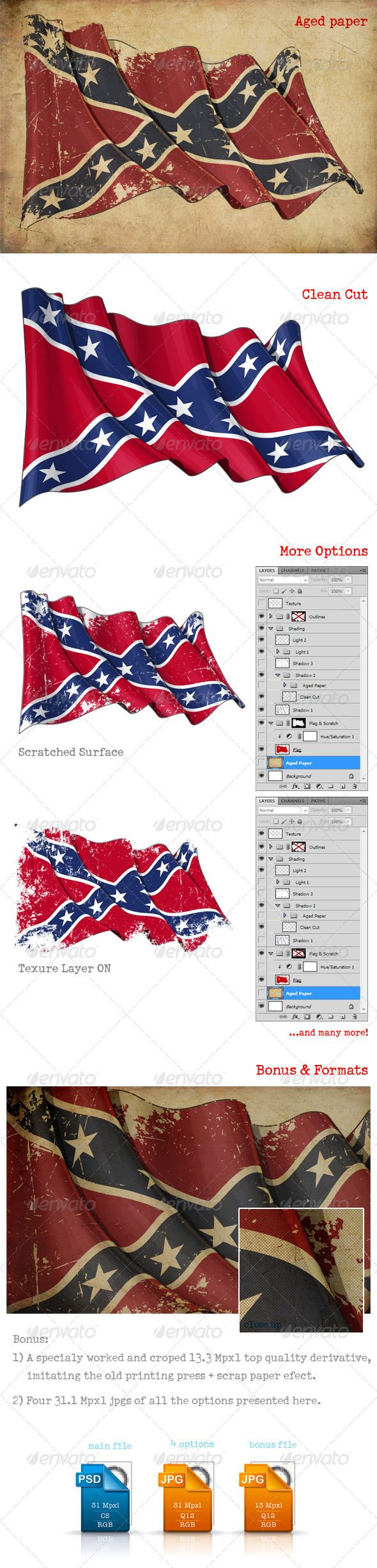 the confederate flag essay This essay will appear in citizen scholar: essays in honor of walter  one may  well wonder why confederate flags and monuments have.