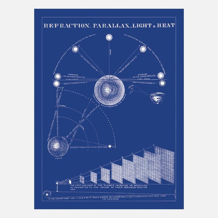 19 best Blueprints images on Pinterest Floor plans, Architecture - best of blueprint detail crossword clue