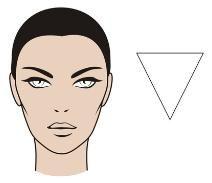 Tipos de rostros femeninos. Rostro triángulo invertido o corazón