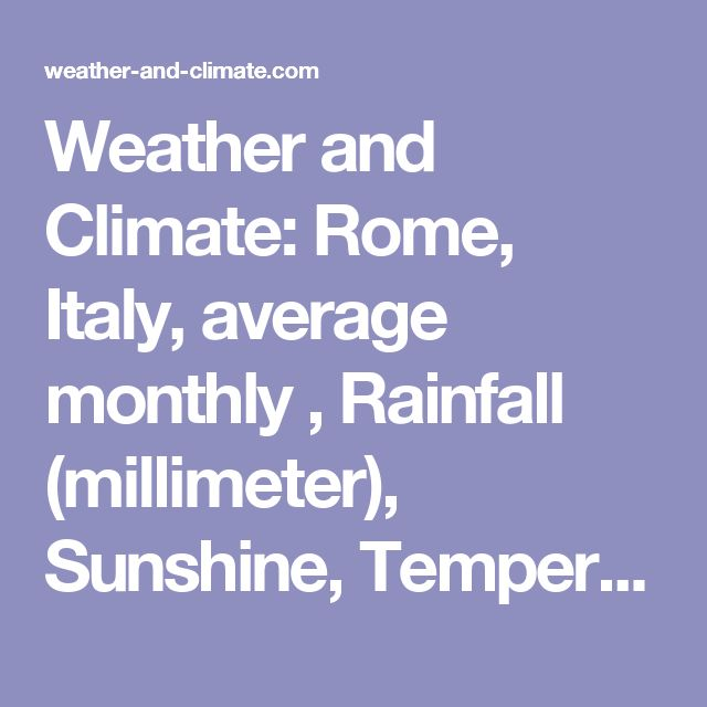Weather and Climate: Rome, Italy, average monthly , Rainfall (millimeter), Sunshine, Temperatures (celsius), Sunshine, Humidity