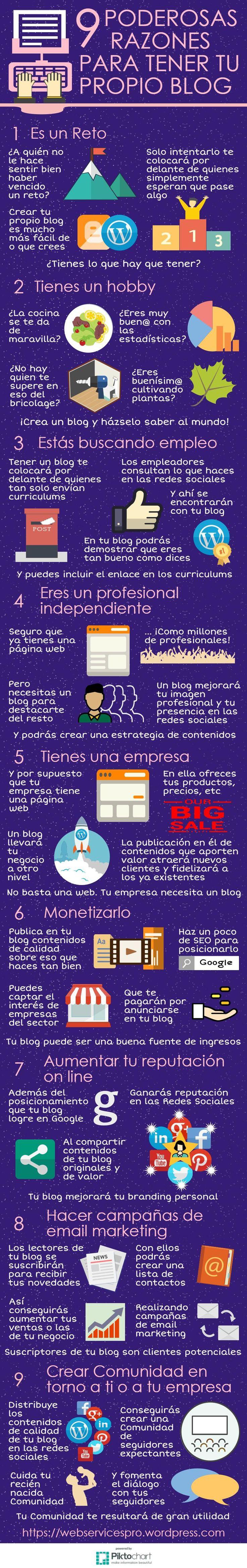 """<Alt=""""nueve razones poderosas para crear tu propio blog"""">"""