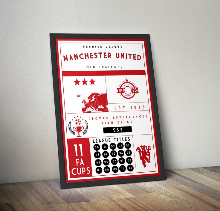 Manchester United FC Infograph