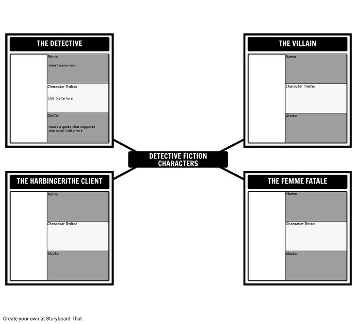 Create A Storyboard Template Or Graphic Organizer Template For Your  Students. Provide Students With A