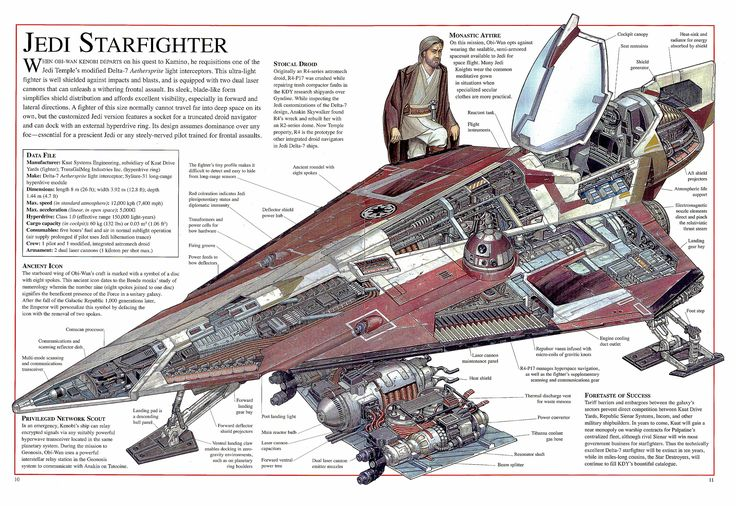 Spacecraft Cross-sections and Cutaways from W3 by trivto on DeviantArt