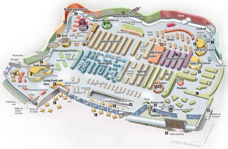 Whole foods floor plan google search deli and demo pinterest whole foods floor plans for Grocery store design layout planning services