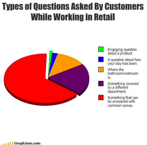 Funny Memes For Retail : Best images about retail memes on pinterest
