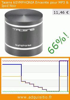 Tacens 6SYMPHONIA Enceinte pour MP3 & Ipod Noir (Personal Computers). Réduction de 66%! Prix actuel 11,46 €, l'ancien prix était de 33,44 €. https://www.adquisitio.fr/tacens/6symphonia-enceinte-mp3