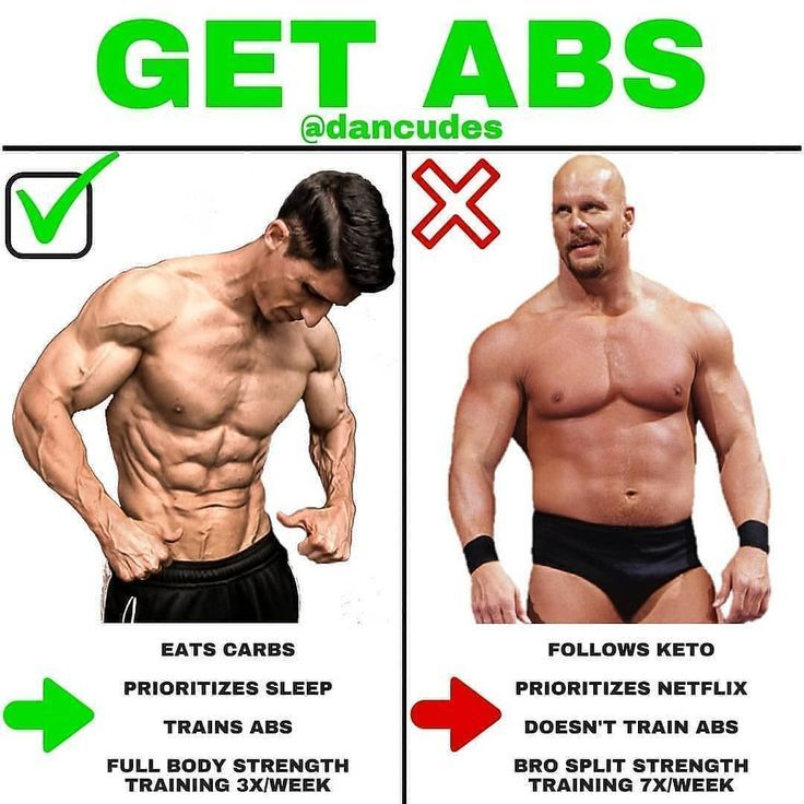 how to train abs on steroids