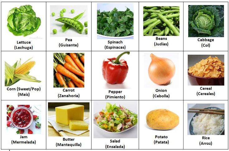 17 best images about ingles on pinterest spanish english and learning spanish - Alimentos en ingles vocabulario ...