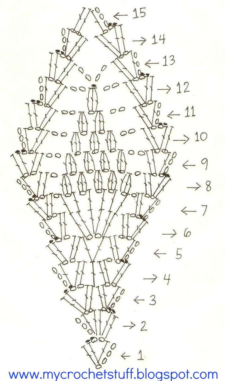 Crochet and Other Stuff: Pineapple Motif Earring - free crochet pattern